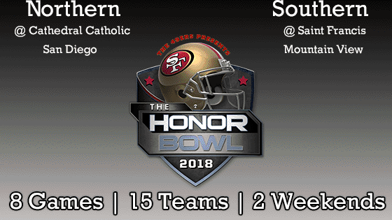 2018 Honor Bowl